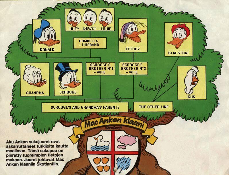 http://goofy313g.free.fr/calisota_online/trees/ducktrees/treecalendar.jpg