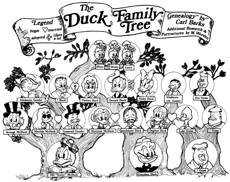 family health tree template. donald duck family tree